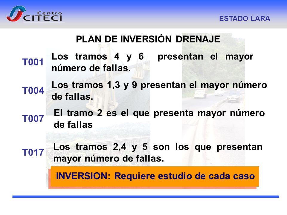 PLAN DE INVERSIÓN DRENAJE ESTADO LARA T004 Los tramos 1,3 y 9 presentan el mayor número de fallas. El tramo 2 es el que presenta mayor número de falla
