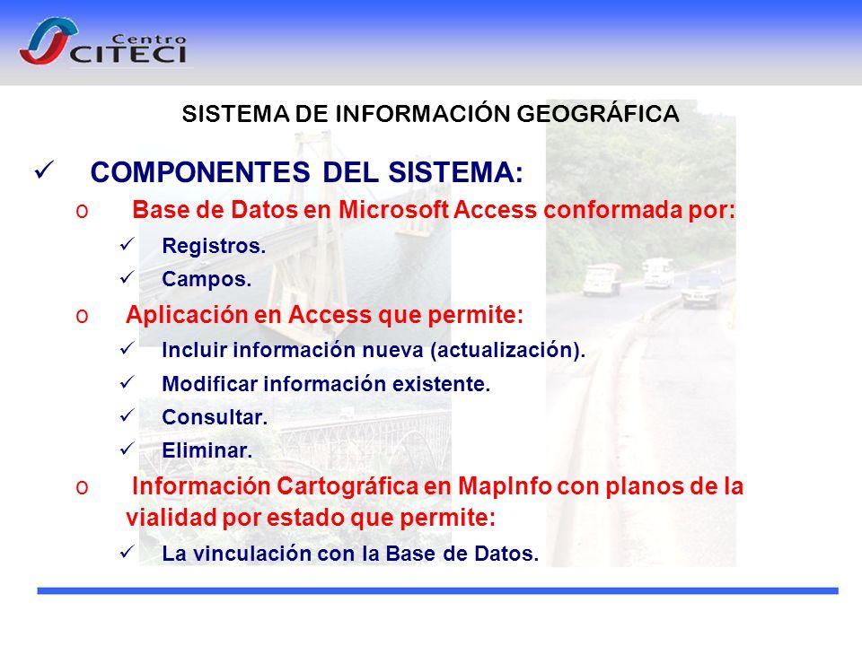 SISTEMA DE INFORMACIÓN GEOGRÁFICA COMPONENTES DEL SISTEMA: o Base de Datos en Microsoft Access conformada por: Registros. Campos. oAplicación en Acces