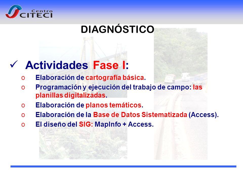 Actividades Fase I: oElaboración de cartografía básica. oProgramación y ejecución del trabajo de campo: las planillas digitalizadas. oElaboración de p
