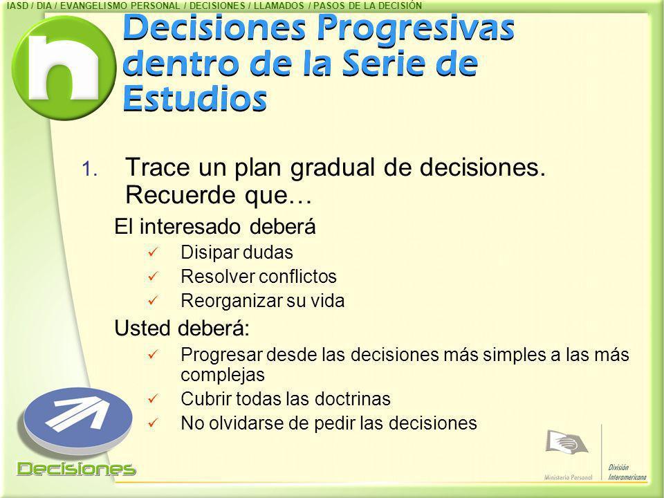 Decisiones Progresivas dentro de la Serie de Estudios 1. Trace un plan gradual de decisiones. Recuerde que… El interesado deberá Disipar dudas Resolve