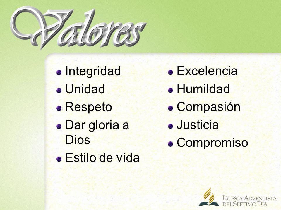El Contenido Teológico de los Llamados IASD / DIA / EVANGELISMO PERSONAL / DECISIONES / LLAMADOS