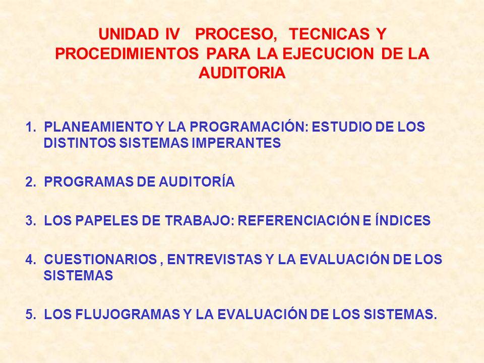 2.TÉCNICAS Y PROCEDIMIENTOS DE AUDITORÍA: LOS PROGRAMAS DE AUDITORÍA 3.LAS DISTINTAS ESTRUCTURAS O FUNCIONES COMO FUENTES DE INVESTIGACIÓN 4.CONCEPCIÓ