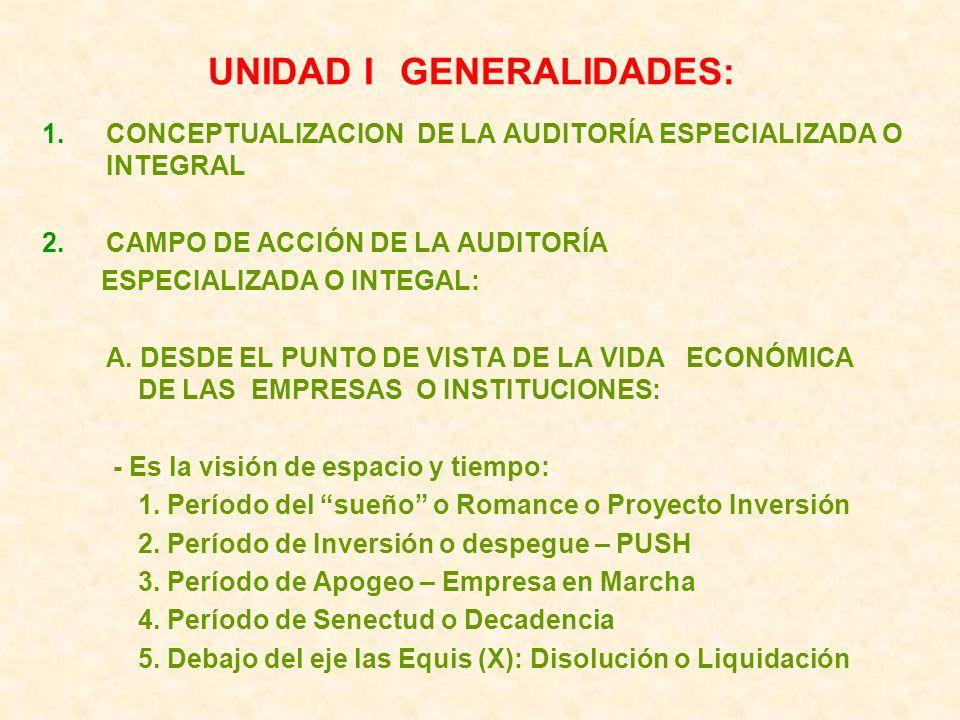 UNIDAD IGENERALIDADES: 1.CONCEPTUALIZACION DE LA AUDITORÍA ESPECIALIZADA O INTEGRAL 2.CAMPO DE ACCIÓN DE LA AUDITORÍA ESPECIALIZADA O INTEGAL: A.