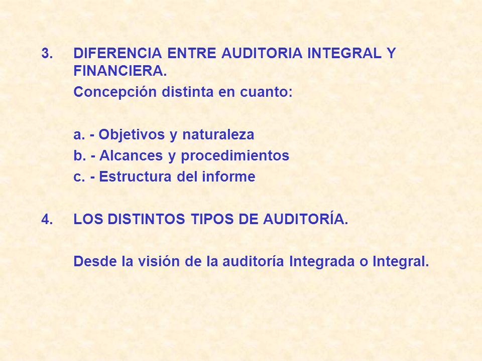 3.DIFERENCIA ENTRE AUDITORIA INTEGRAL Y FINANCIERA.