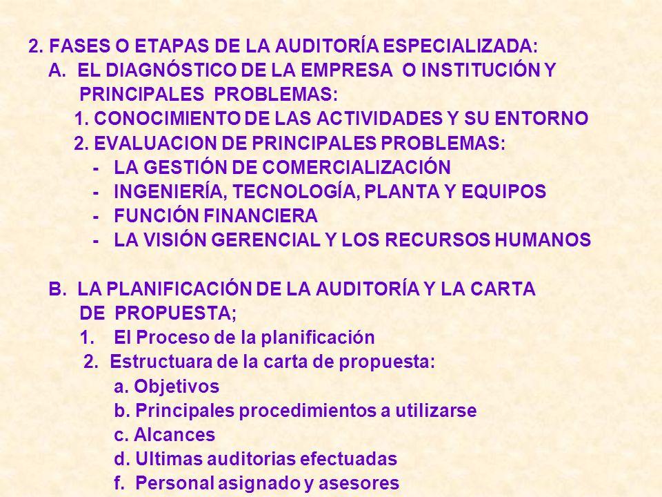 2.FASES O ETAPAS DE LA AUDITORÍA ESPECIALIZADA: A.