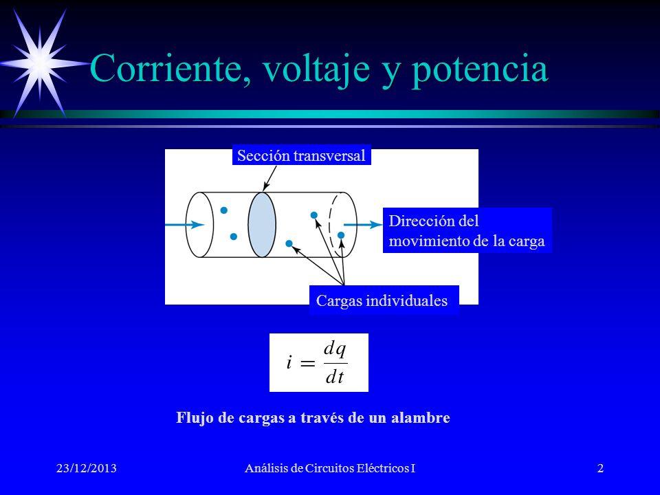 Corriente, voltaje y potencia 23/12/2013Análisis de Circuitos Eléctricos I2 Flujo de cargas a través de un alambre Sección transversal Dirección del m