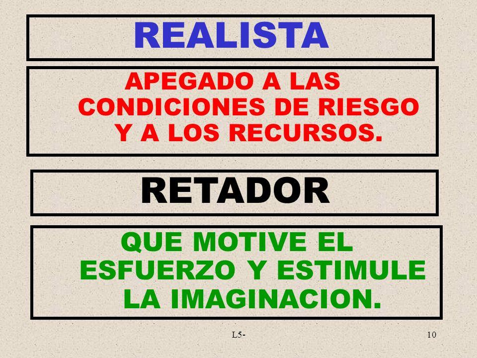 L5-10 REALISTA APEGADO A LAS CONDICIONES DE RIESGO Y A LOS RECURSOS. RETADOR QUE MOTIVE EL ESFUERZO Y ESTIMULE LA IMAGINACION.