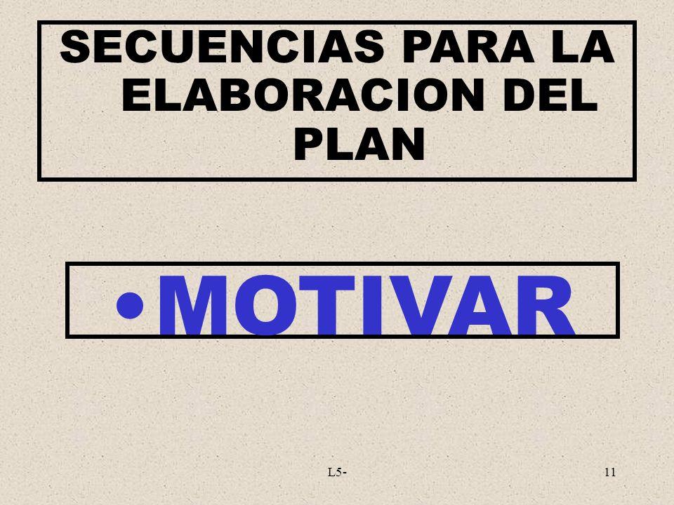 L5-11 SECUENCIAS PARA LA ELABORACION DEL PLAN MOTIVAR