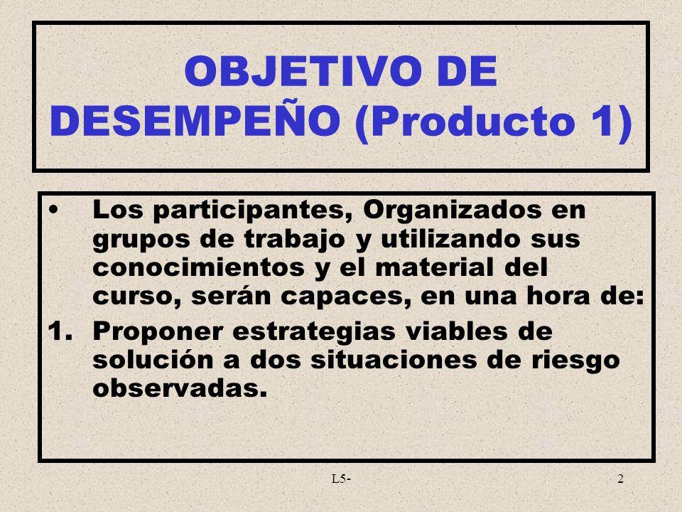 L5-2 OBJETIVO DE DESEMPEÑO (Producto 1) Los participantes, Organizados en grupos de trabajo y utilizando sus conocimientos y el material del curso, se