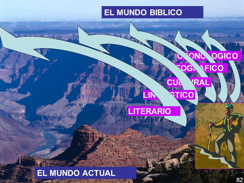 EL MUNDO BIBLICO EL MUNDO ACTUAL CRONOLOGICO GEOGRAFICO CULTURAL LINGUISTICO LITERARIO 82