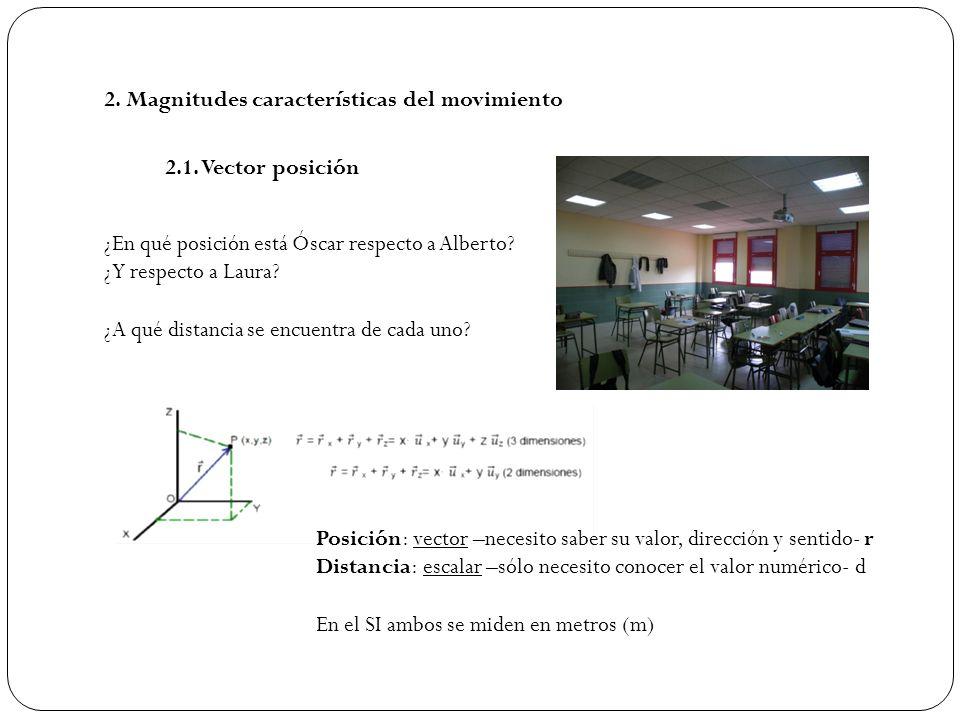 2. Magnitudes características del movimiento 2.1. Vector posición ¿En qué posición está Óscar respecto a Alberto? ¿Y respecto a Laura? ¿A qué distanci