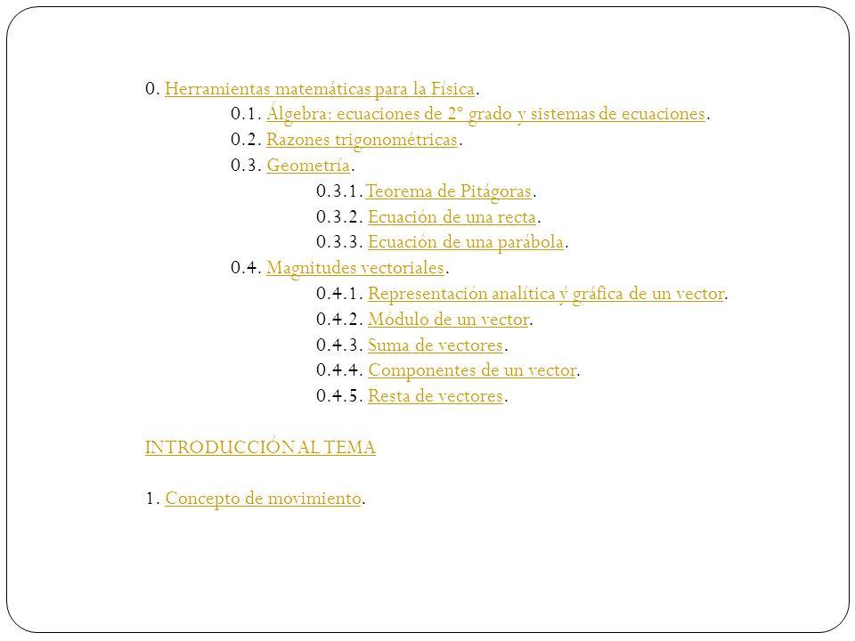 0. Herramientas matemáticas para la Física.Herramientas matemáticas para la Física 0.1. Álgebra: ecuaciones de 2º grado y sistemas de ecuaciones.Álgeb