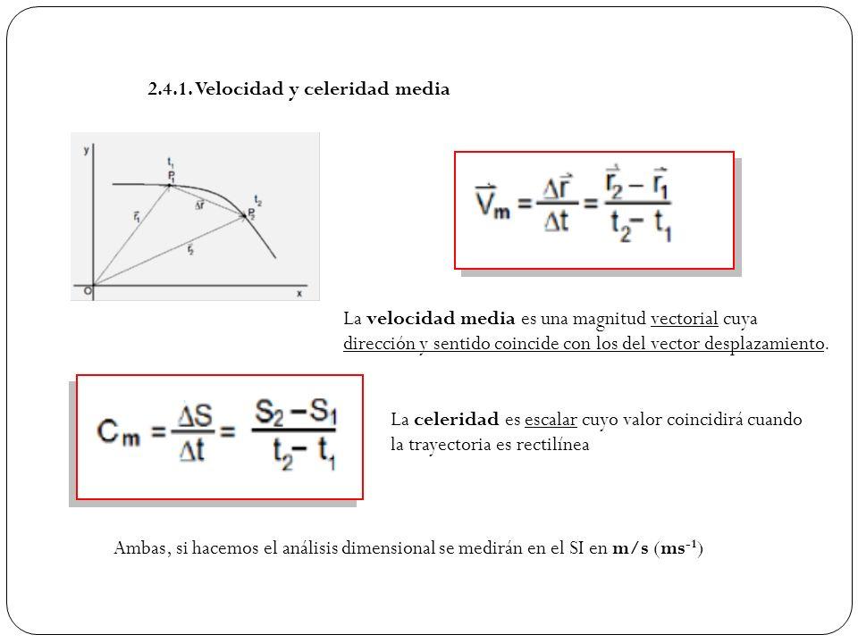 2.4.1. Velocidad y celeridad media La velocidad media es una magnitud vectorial cuya dirección y sentido coincide con los del vector desplazamiento. L