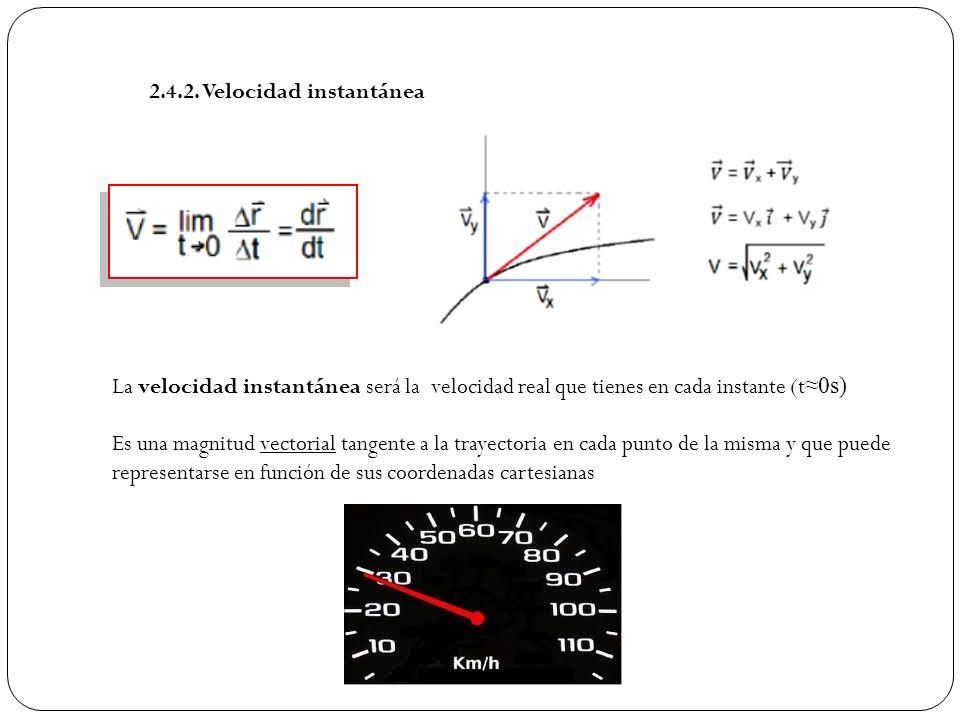 2.4.2. Velocidad instantánea La velocidad instantánea será la velocidad real que tienes en cada instante (t 0s) Es una magnitud vectorial tangente a l