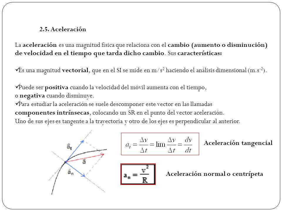 2.5. Aceleración La aceleración es una magnitud física que relaciona con el cambio (aumento o disminución) de velocidad en el tiempo que tarda dicho c
