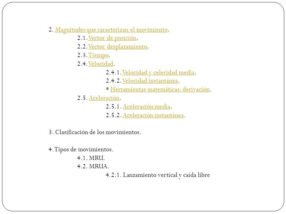 2. Magnitudes que caracterizan el movimiento.Magnitudes que caracterizan el movimiento 2.1. Vector de posición.Vector de posición 2.2. Vector desplaza