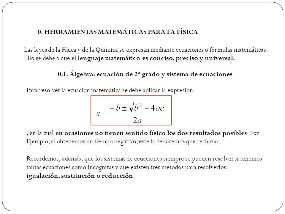0. HERRAMIENTAS MATEMÁTICAS PARA LA FÍSICA 0.1. Álgebra: ecuación de 2º grado y sistema de ecuaciones Las leyes de la Física y de la Química se expres