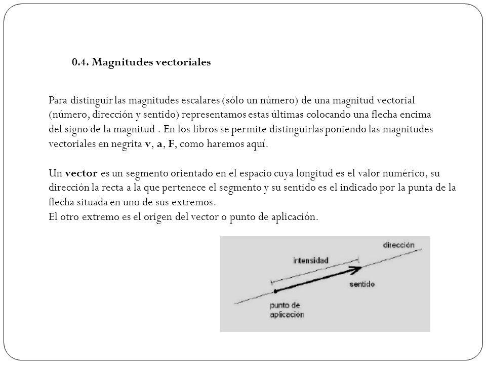 0.4. Magnitudes vectoriales Para distinguir las magnitudes escalares (sólo un número) de una magnitud vectorial (número, dirección y sentido) represen