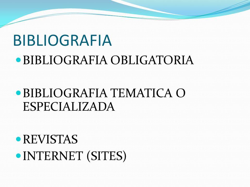 BIBLIOGRAFIA BIBLIOGRAFIA OBLIGATORIA BIBLIOGRAFIA TEMATICA O ESPECIALIZADA REVISTAS INTERNET (SITES)