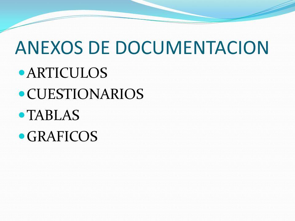 ANEXOS DE DOCUMENTACION ARTICULOS CUESTIONARIOS TABLAS GRAFICOS