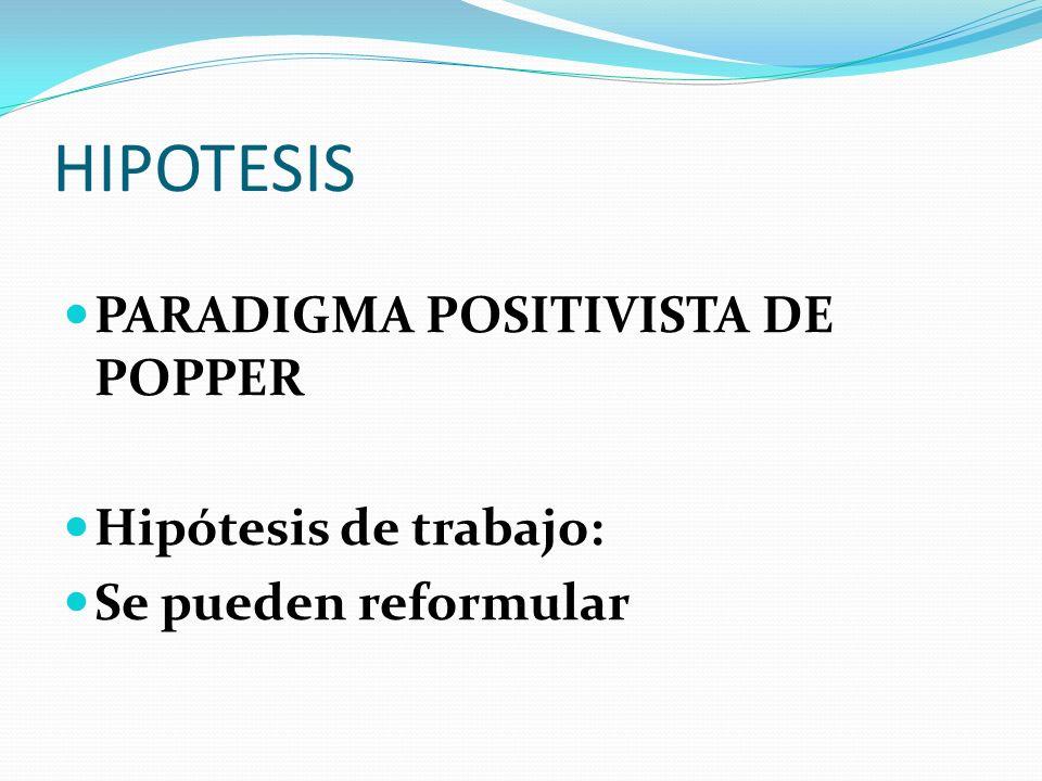 HIPOTESIS PARADIGMA POSITIVISTA DE POPPER Hipótesis de trabajo: Se pueden reformular
