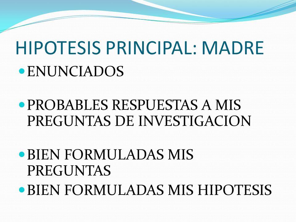 HIPOTESIS PRINCIPAL: MADRE ENUNCIADOS PROBABLES RESPUESTAS A MIS PREGUNTAS DE INVESTIGACION BIEN FORMULADAS MIS PREGUNTAS BIEN FORMULADAS MIS HIPOTESI