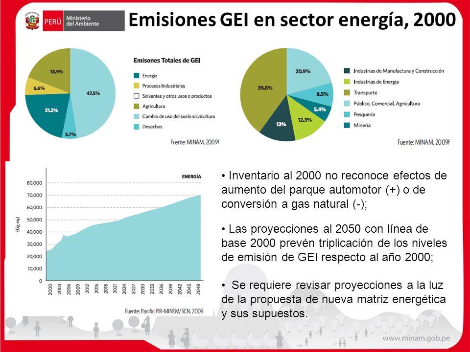 Emisiones GEI en sector energía, 2000 Inventario al 2000 no reconoce efectos de aumento del parque automotor (+) o de conversión a gas natural (-); La