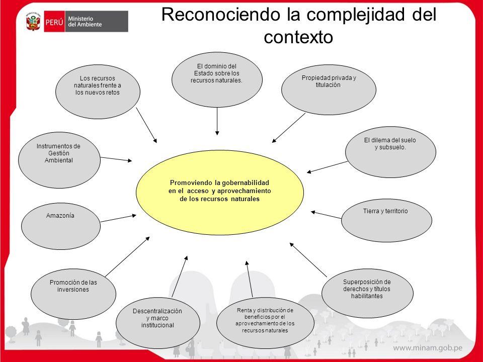 Promoviendo la gobernabilidad en el acceso y aprovechamiento de los recursos naturales El dominio del Estado sobre los recursos naturales. Propiedad p