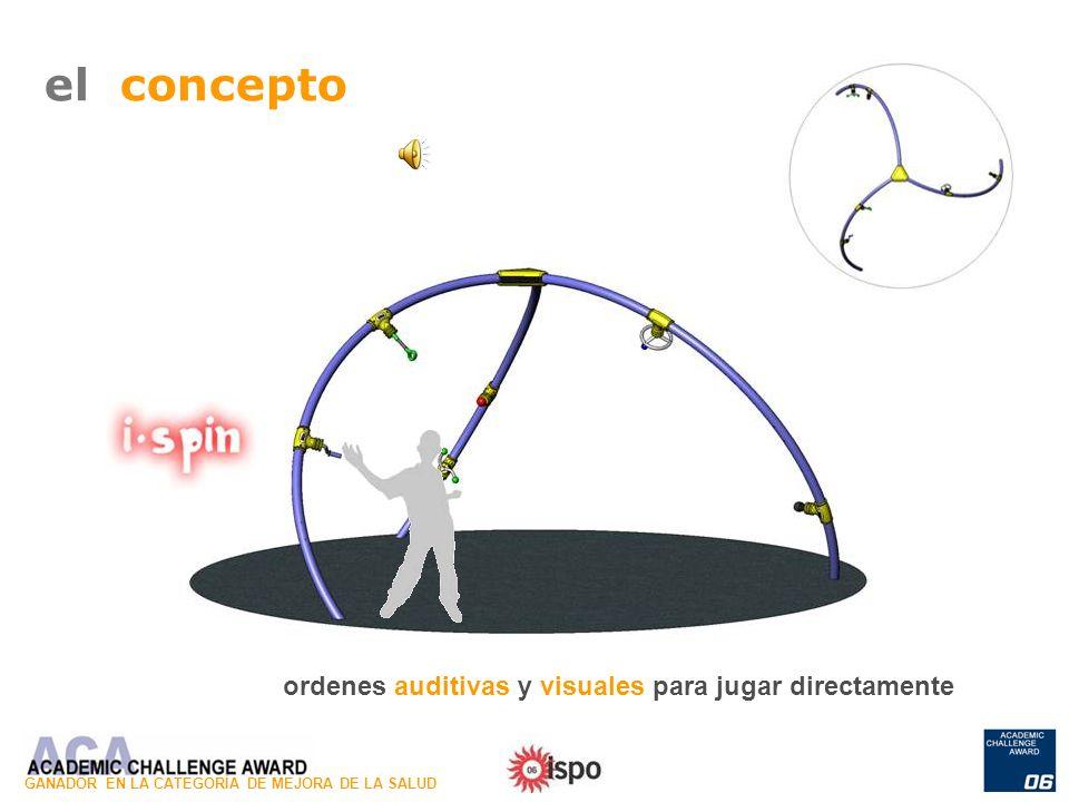 ordenes auditivas y visuales para jugar directamente el concepto GANADOR EN LA CATEGORÍA DE MEJORA DE LA SALUD