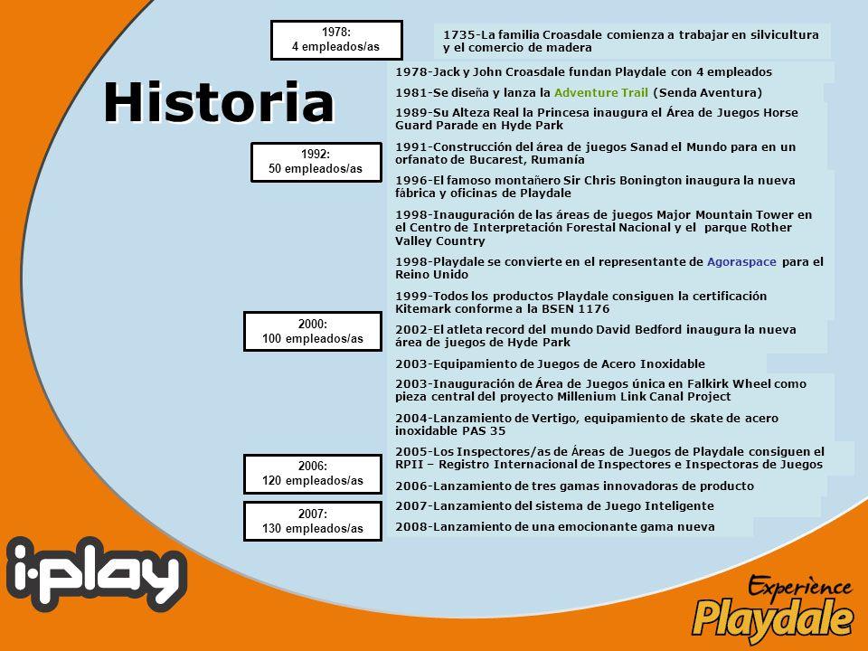 Historia 1978: 4 empleados/as 1992: 50 empleados/as 2000: 100 empleados/as 1735-La familia Croasdale comienza a trabajar en silvicultura y el comercio