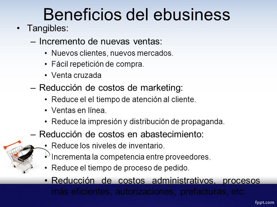 Beneficios del ebusiness Tangibles: –Incremento de nuevas ventas: Nuevos clientes, nuevos mercados. Fácil repetición de compra. Venta cruzada –Reducci