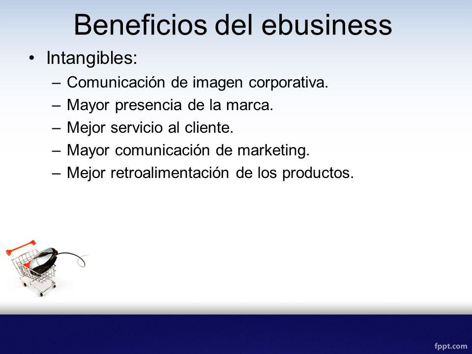 Beneficios del ebusiness Intangibles: –Comunicación de imagen corporativa. –Mayor presencia de la marca. –Mejor servicio al cliente. –Mayor comunicaci
