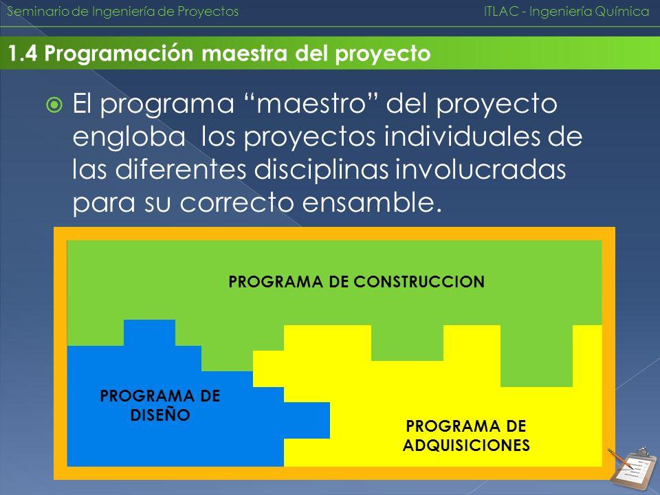 Seminario de Ingeniería de Proyectos ITLAC - Ingeniería Química 1.4 Programación maestra del proyecto El programa maestro del proyecto engloba los pro