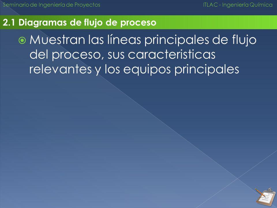 Seminario de Ingeniería de Proyectos ITLAC - Ingeniería Química 2.1 Diagramas de flujo de proceso Muestran las líneas principales de flujo del proceso
