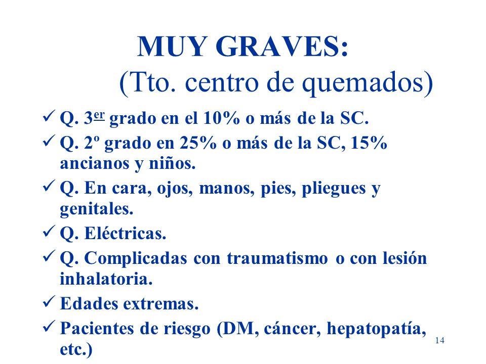 14 MUY GRAVES: (Tto. centro de quemados) Q. 3 er grado en el 10% o más de la SC. Q. 2º grado en 25% o más de la SC, 15% ancianos y niños. Q. En cara,