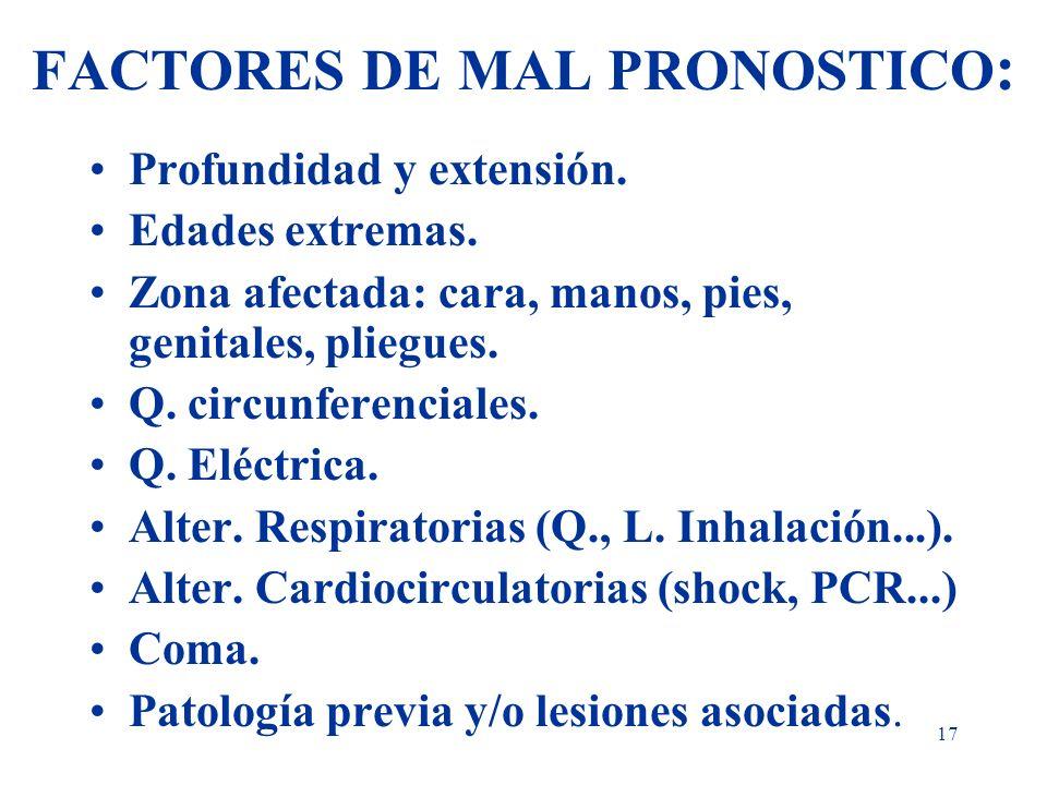 17 FACTORES DE MAL PRONOSTICO : Profundidad y extensión. Edades extremas. Zona afectada: cara, manos, pies, genitales, pliegues. Q. circunferenciales.