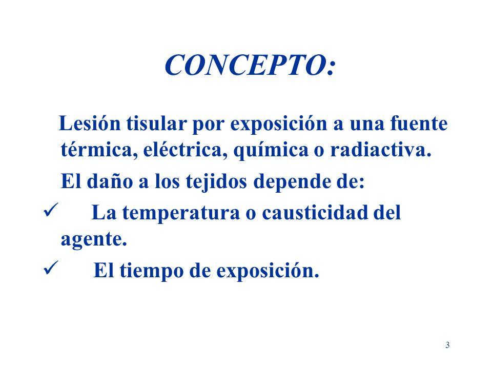 3 CONCEPTO: Lesión tisular por exposición a una fuente térmica, eléctrica, química o radiactiva. El daño a los tejidos depende de: La temperatura o ca