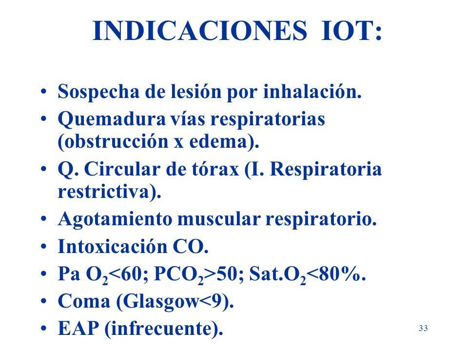 33 INDICACIONES IOT: Sospecha de lesión por inhalación. Quemadura vías respiratorias (obstrucción x edema). Q. Circular de tórax (I. Respiratoria rest