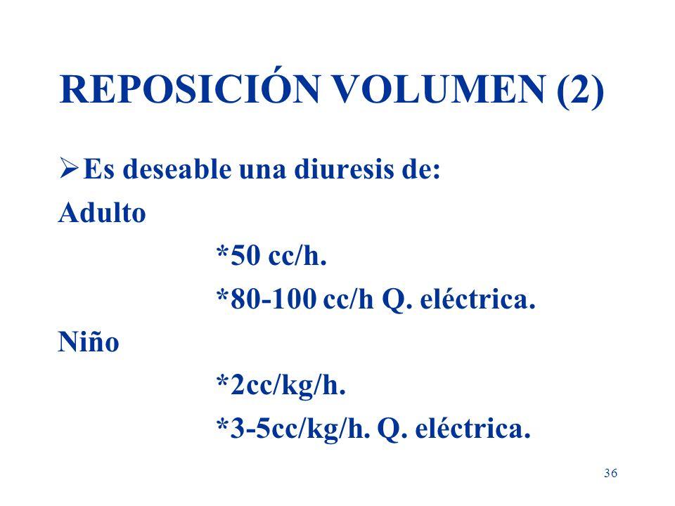 36 REPOSICIÓN VOLUMEN (2) Es deseable una diuresis de: Adulto *50 cc/h. *80-100 cc/h Q. eléctrica. Niño *2cc/kg/h. *3-5cc/kg/h. Q. eléctrica.