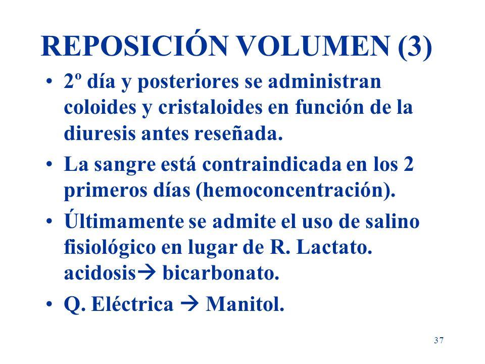 37 REPOSICIÓN VOLUMEN (3) 2º día y posteriores se administran coloides y cristaloides en función de la diuresis antes reseñada. La sangre está contrai