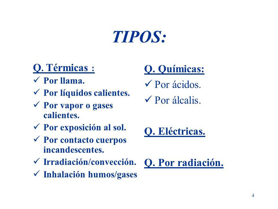 4 TIPOS: Q. Térmicas : Por llama. Por líquidos calientes. Por vapor o gases calientes. Por exposición al sol. Por contacto cuerpos incandescentes. Irr