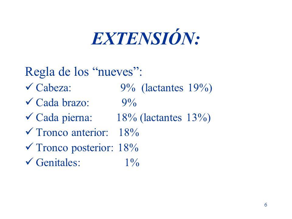 6 EXTENSIÓN: Regla de los nueves: Cabeza: 9% (lactantes 19%) Cada brazo: 9% Cada pierna: 18% (lactantes 13%) Tronco anterior: 18% Tronco posterior: 18