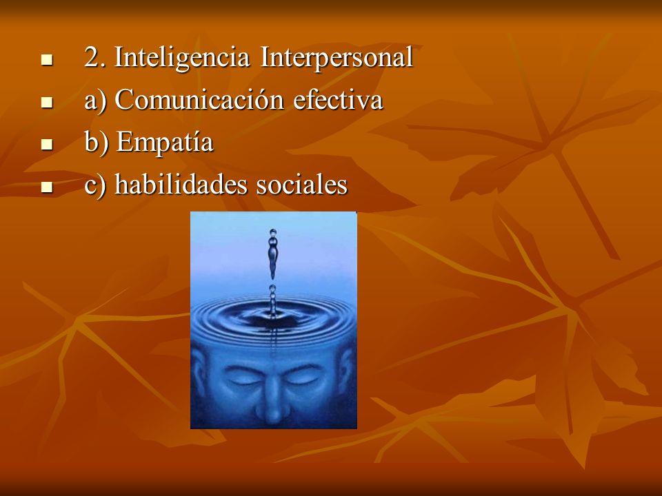 2. Inteligencia Interpersonal 2. Inteligencia Interpersonal a) Comunicación efectiva a) Comunicación efectiva b) Empatía b) Empatía c) habilidades soc