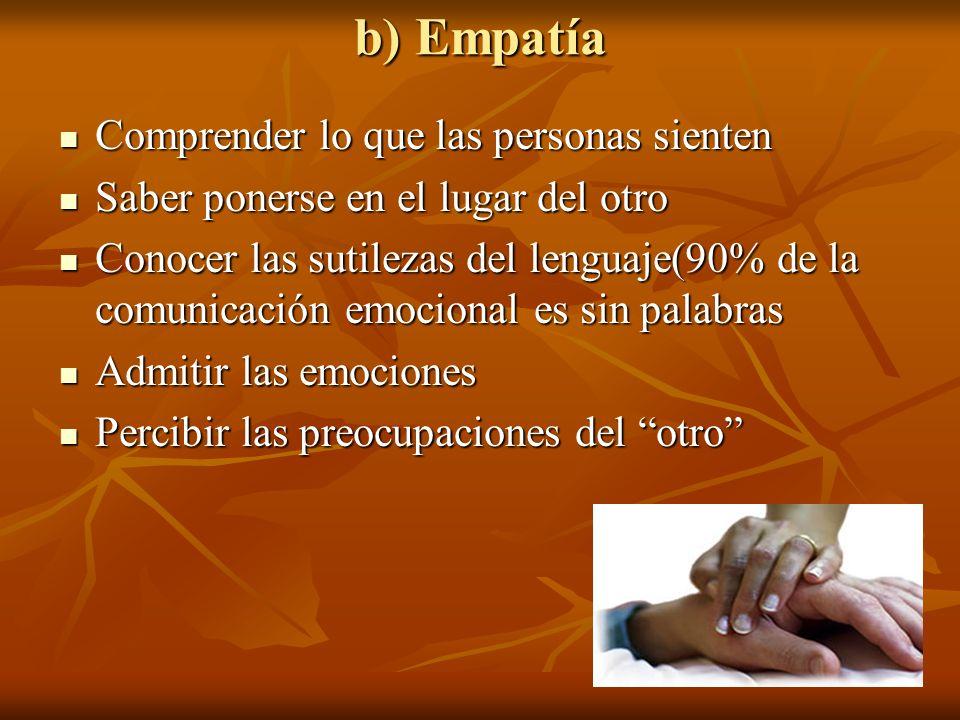 b) Empatía Comprender lo que las personas sienten Comprender lo que las personas sienten Saber ponerse en el lugar del otro Saber ponerse en el lugar