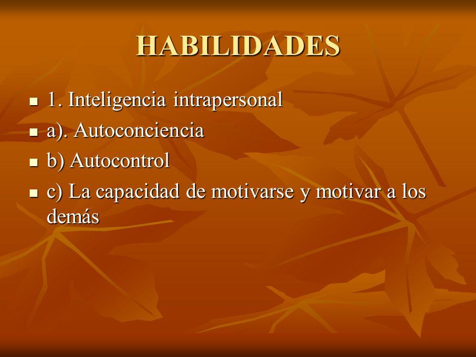 HABILIDADES 1. Inteligencia intrapersonal 1. Inteligencia intrapersonal a). Autoconciencia a). Autoconciencia b) Autocontrol b) Autocontrol c) La capa