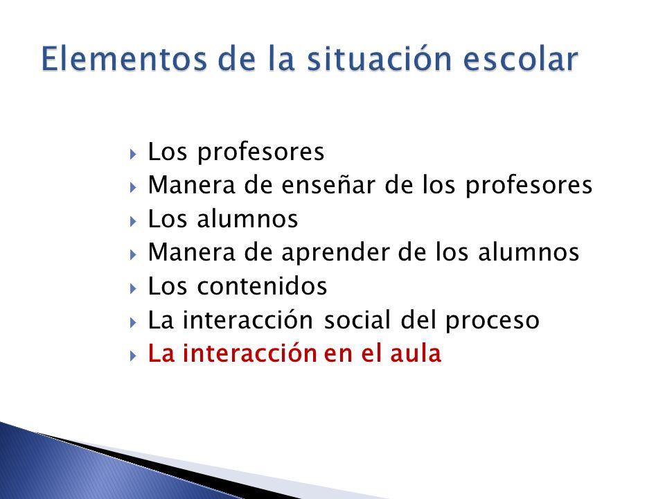 Los profesores Manera de enseñar de los profesores Los alumnos Manera de aprender de los alumnos Los contenidos La interacción social del proceso La i