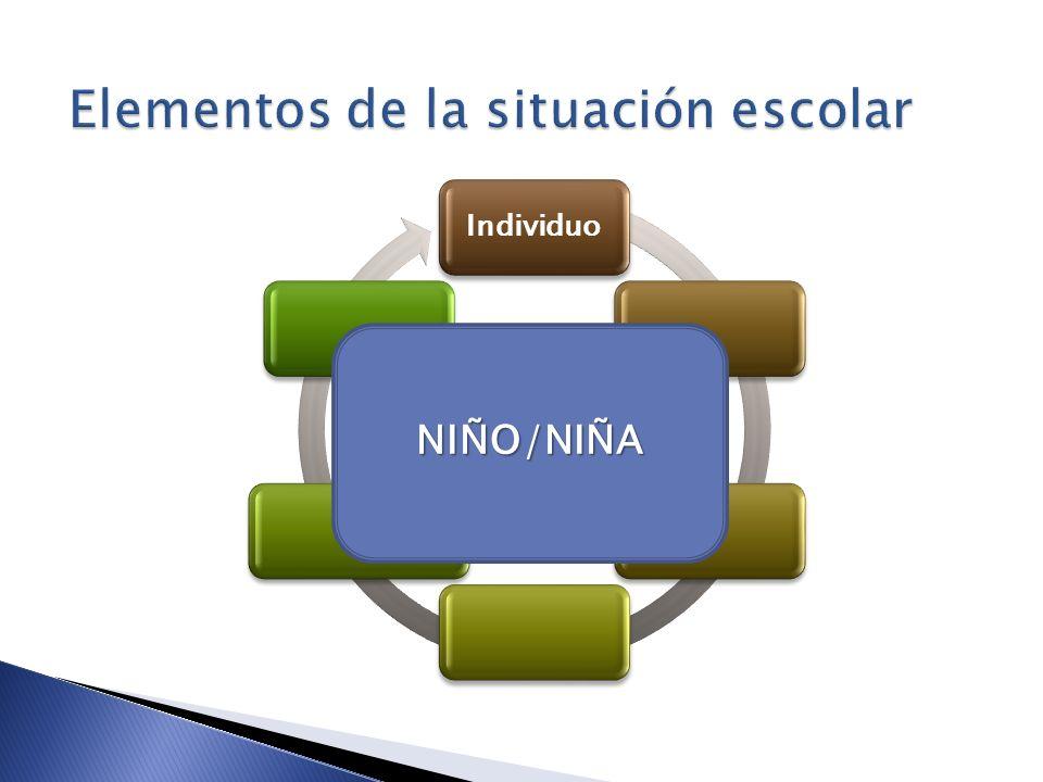 NIÑO/NIÑA