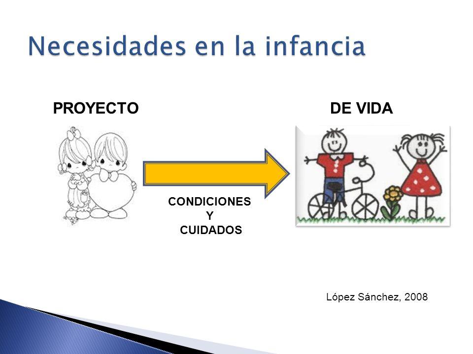 PROYECTO CONDICIONES Y CUIDADOS López Sánchez, 2008 DE VIDA