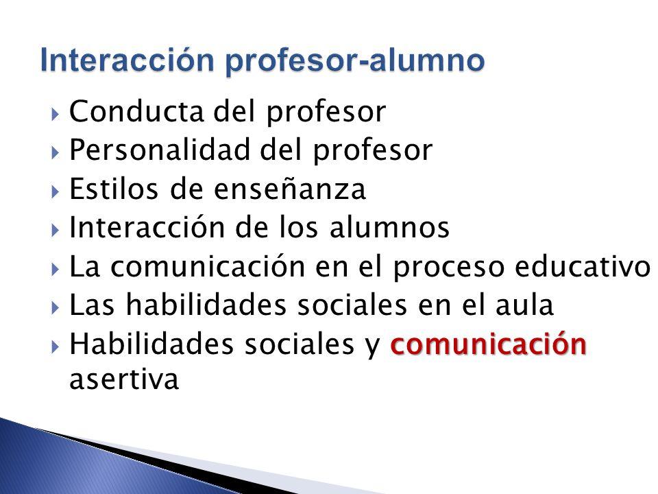 Conducta del profesor Personalidad del profesor Estilos de enseñanza Interacción de los alumnos La comunicación en el proceso educativo Las habilidade