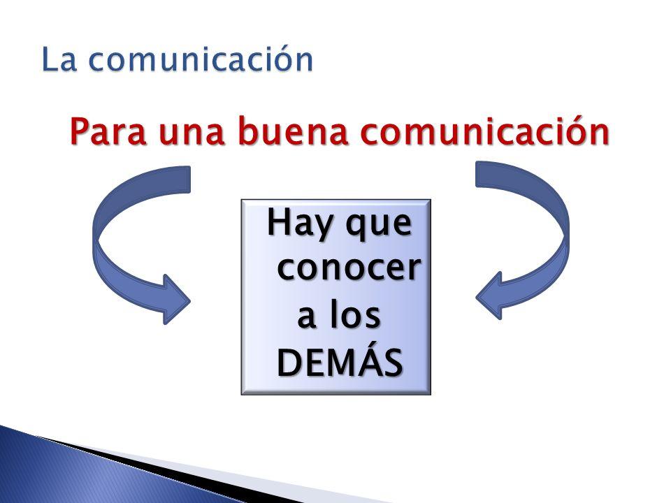 Para una buena comunicación Hay que conocer a los DEMÁS